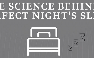 Why Sleep is Important and The Science behind a Perfect Night's Sleep [Infographic]