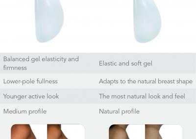 Motiva Implant Types