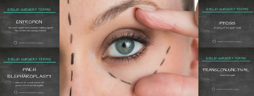 Blepharoplasty – a Glossary of Terms relating to Eye Surgery you need to know…